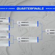 Worlds 2021 QuarterFinals: Overview, Teams, Schedule, and Stream